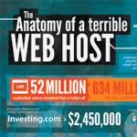 Anatomía de un Alojamiento Web pésimo (Infografía)