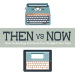 Cómo la tecnología ha cambiado en las escuelas con el tiempo #Infografía