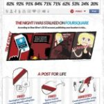 Qué sabe Internet sobre mí #infografía