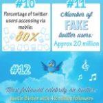 20 estadísticas sorprendentes sobre Twitter #infografía