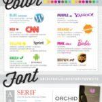 Guía para el diseño del logotipo perfecto para tu empresa #infografía