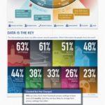 Peligros de las Publicaciones en las Redes Sociales #infografía