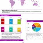 Popularidad de #twitter entre los expertos del #marketing #infografía