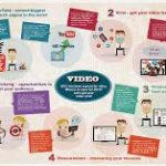 ¿Será el 2014 el año de #YouTube? Características que hacen pensar que sí.