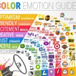 La psicología detrás de los colores en el diseño del logotipo de las marcas
