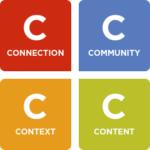 Las 4 C del #SocialMedia (estrategias)