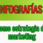 Por qué deberías incluir infografías en tu estrategia de marketing