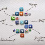 Los peores consejos para las empresas en las Redes Sociales